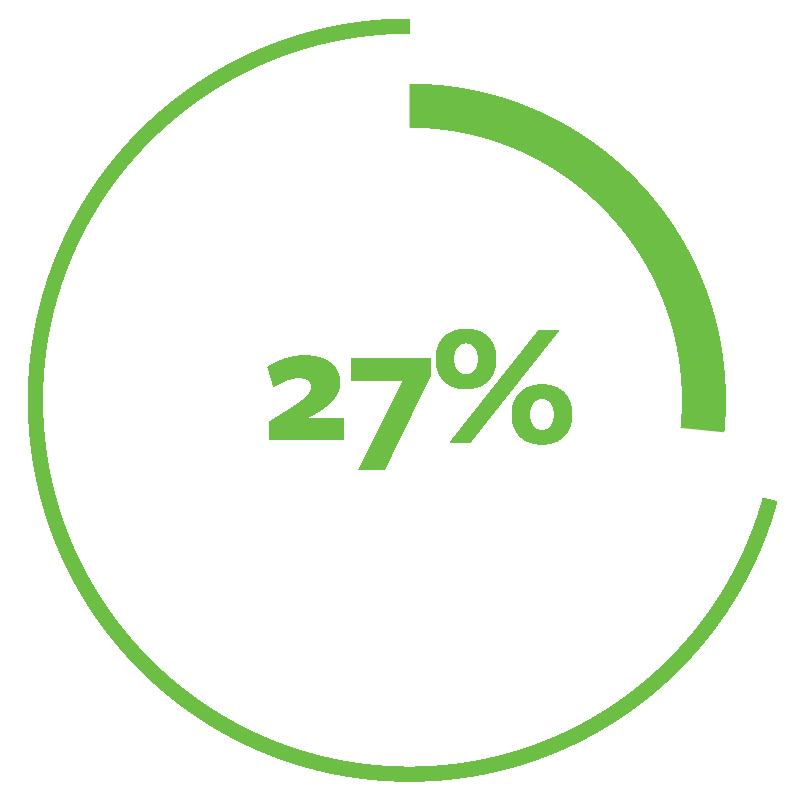 27%-os építési ÁFA