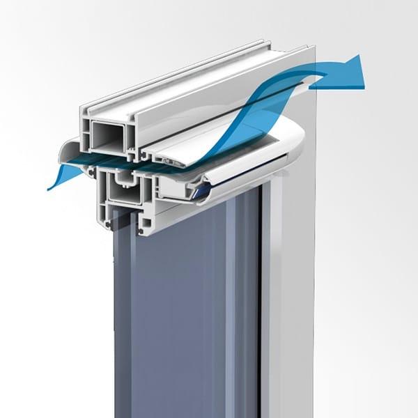 szellőztető funkció műanyag ablak