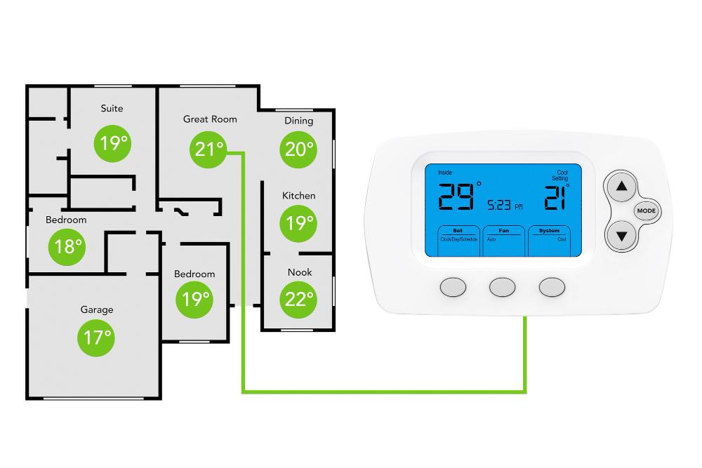 padlófűtés termosztát